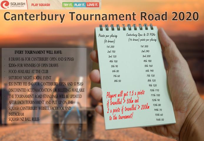 Tournament Road 2_t
